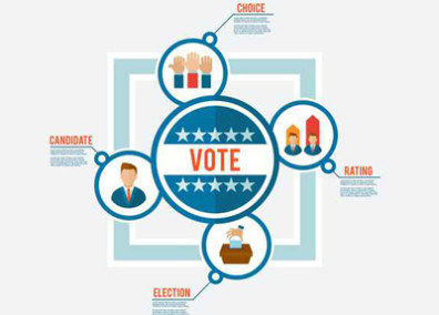 Image of political system depicting postcard marketing for political campaigns.