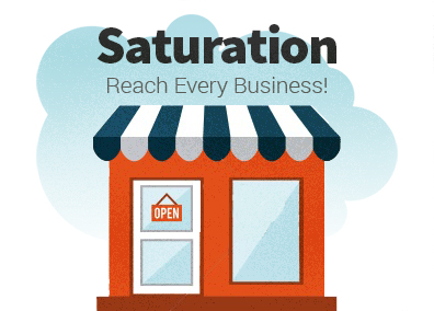 cartoon image of a small business store front with the words saturation and reach every business illustrating the page title saturation business mailing list which includes mailing list prices, list selection criteria, list delivery options and more