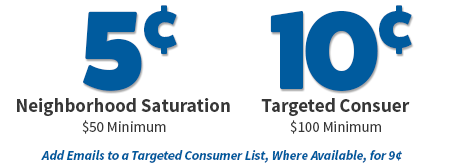 targeted-cosnumer-prices